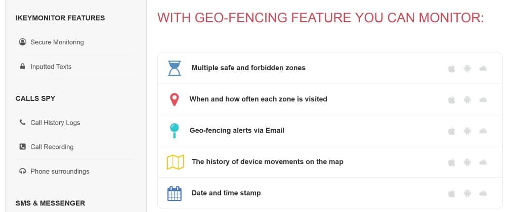 iKeyMonitor-Geo-fencing